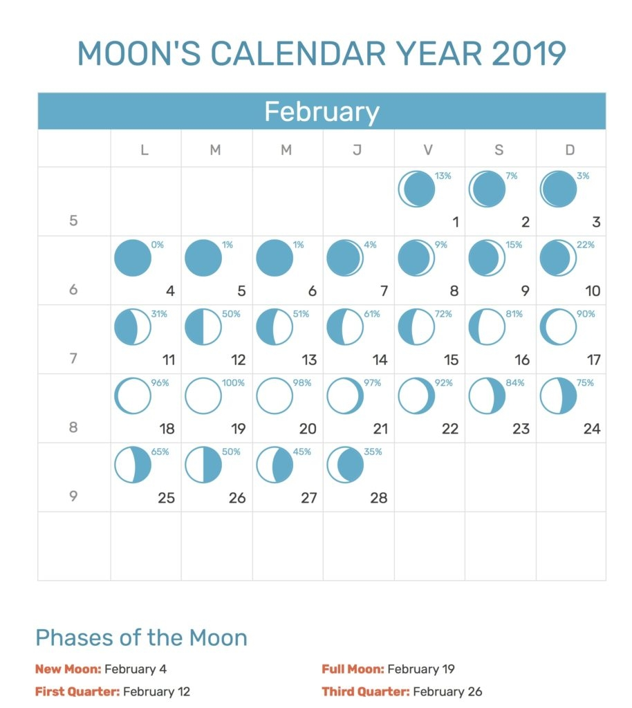 february 2019 calendar with moon phases