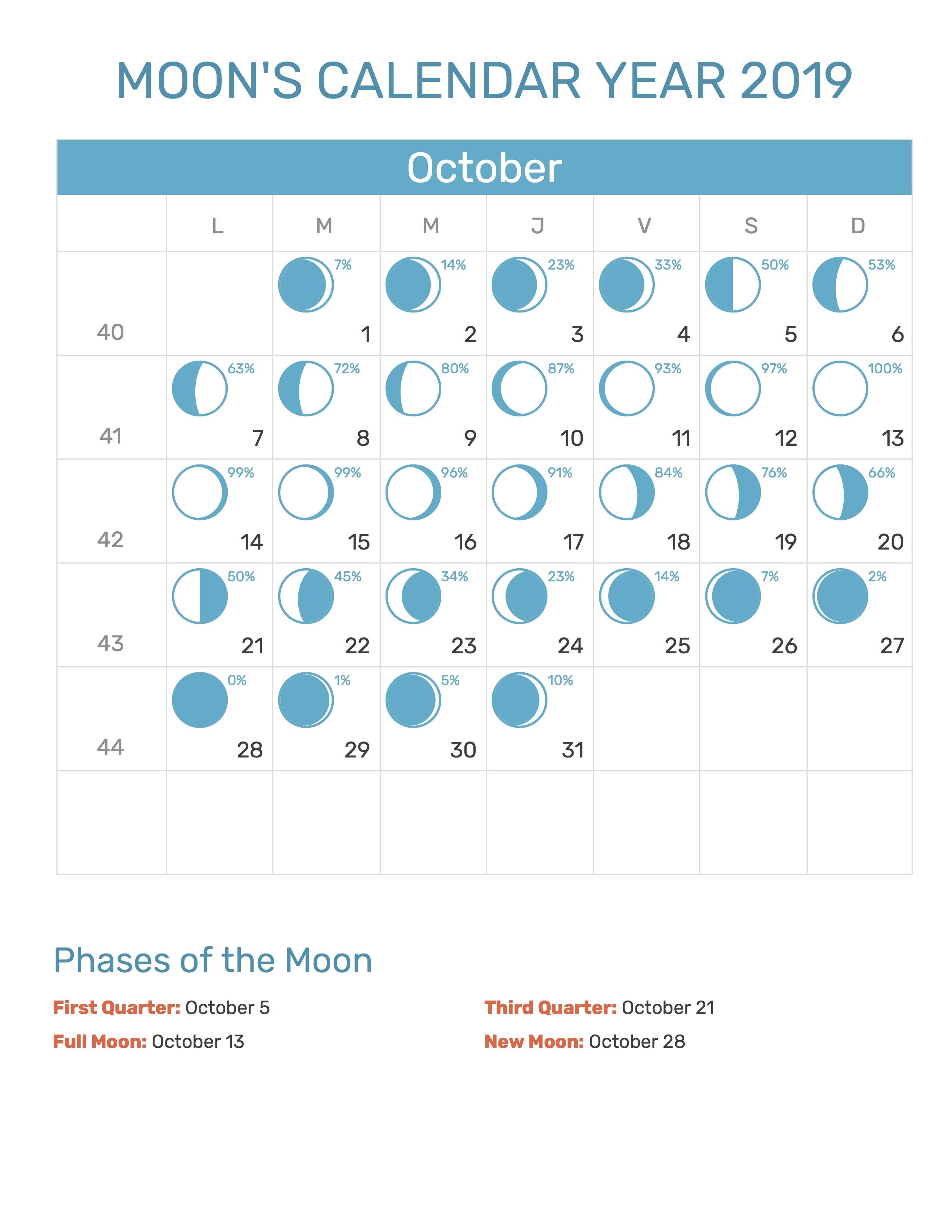 Moons Calendar October 2019