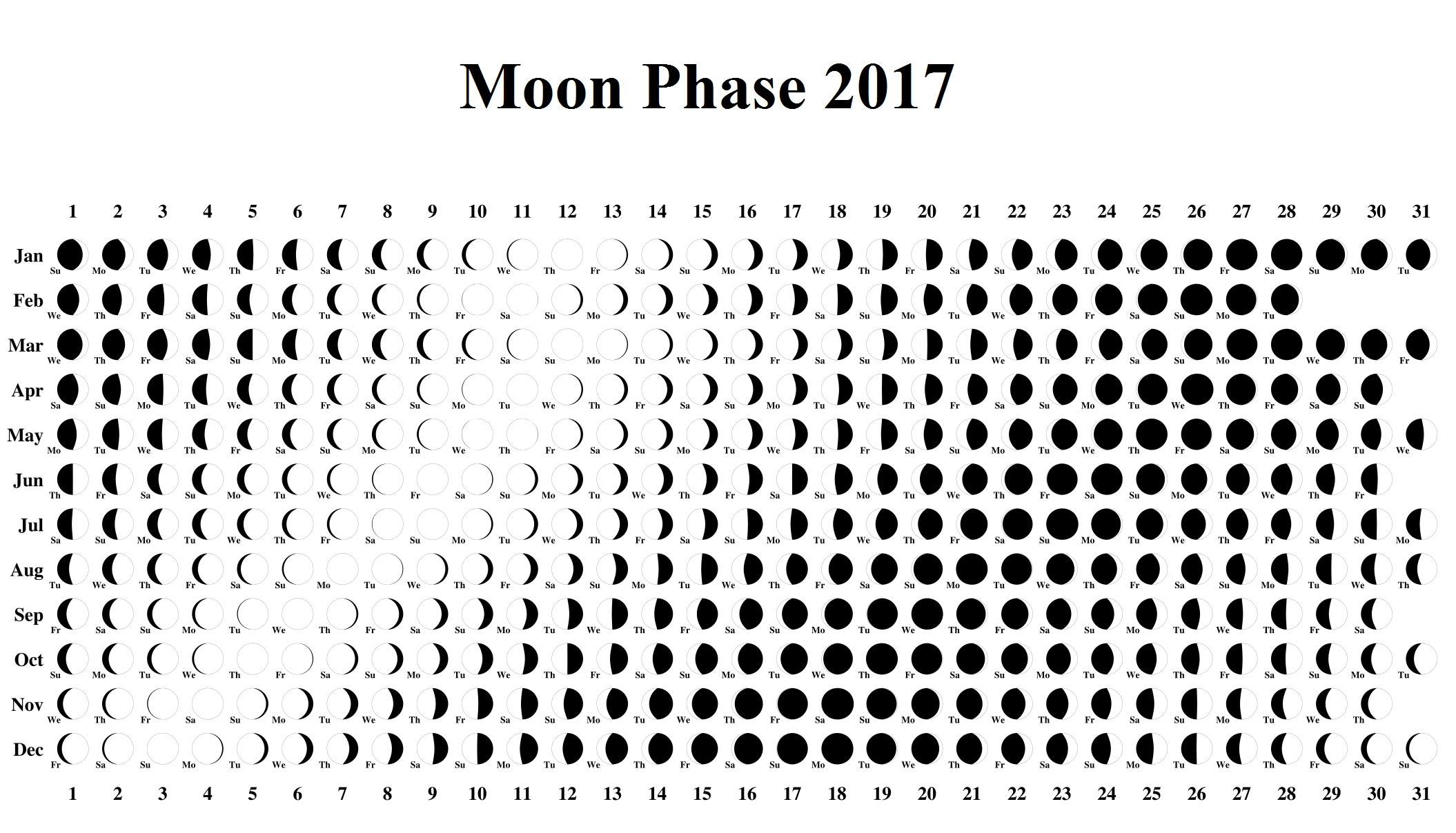Moon Phase Calendar Lunar Template 2017 Moon Phase Calendar 2017