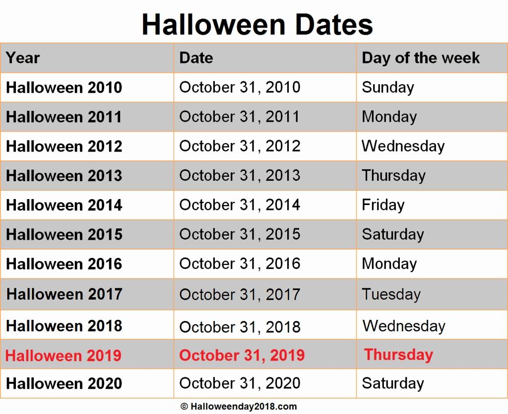Days Of Halloween 2019 Halloween 2019 Date Hallowen Costum Udaf