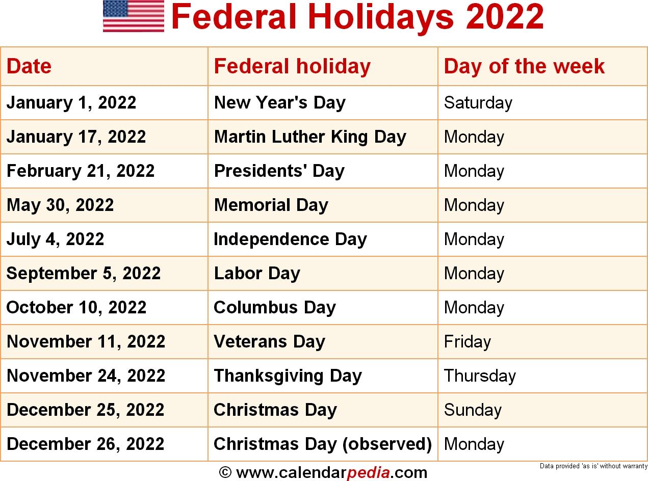 Federal Holidays 2022