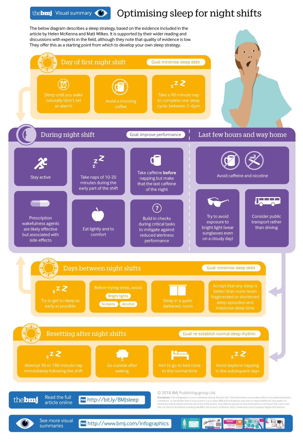 Optimising Sleep For Night Shifts The Bmj