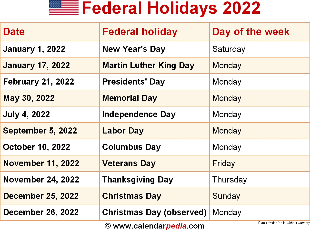 Us Federal Holidays 2022