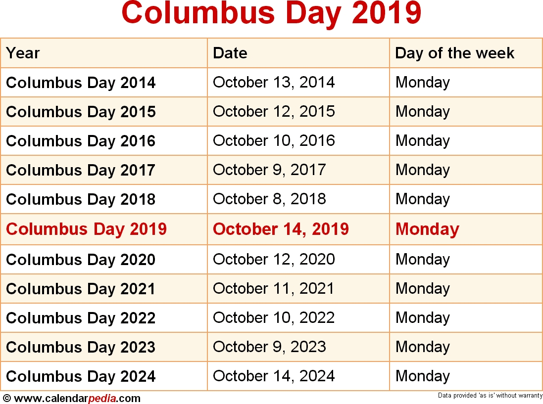 When Is Columbus Day 2019 2020 Dates Of Columbus Day