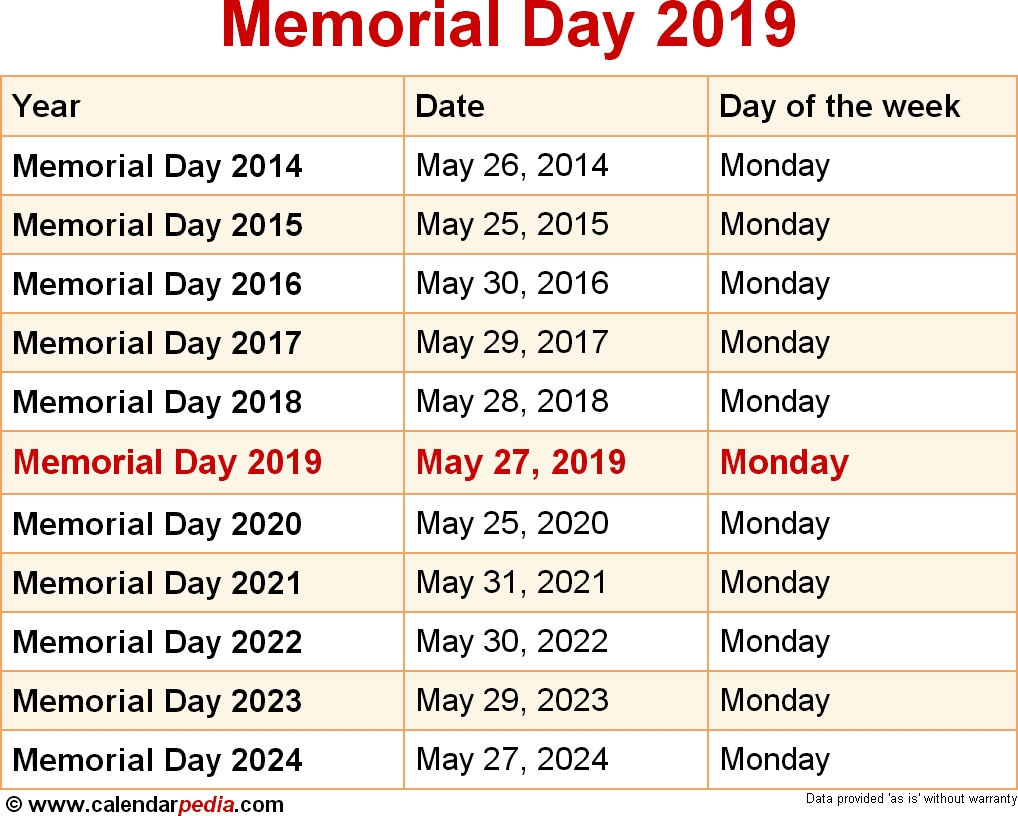 When Is Memorial Day 2019 2020 Dates Of Memorial Day