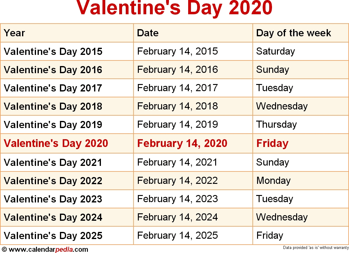 When Is Valentines Day 2020 2021 Dates Of Valentines Day