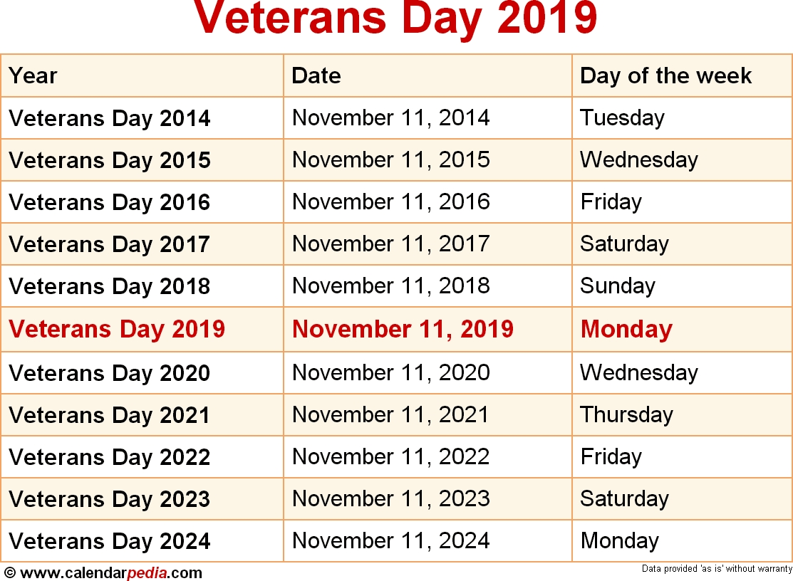 When Is Veterans Day 2019 2020 Dates Of Veterans Day