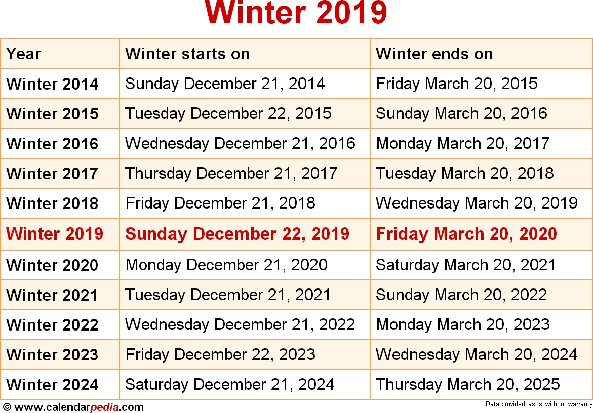 When Is Winter 2019 2020 Dates Of Winter