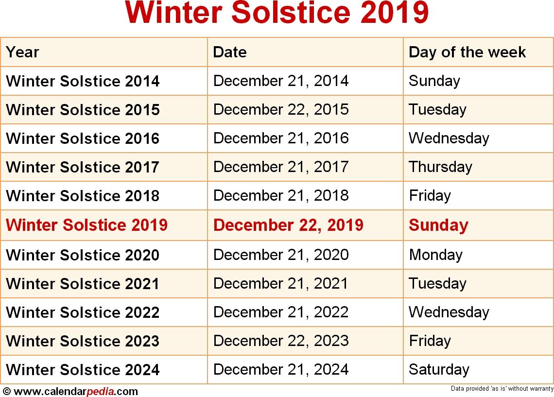 When Is Winter Solstice 2019 2020 Dates Of Winter Solstice