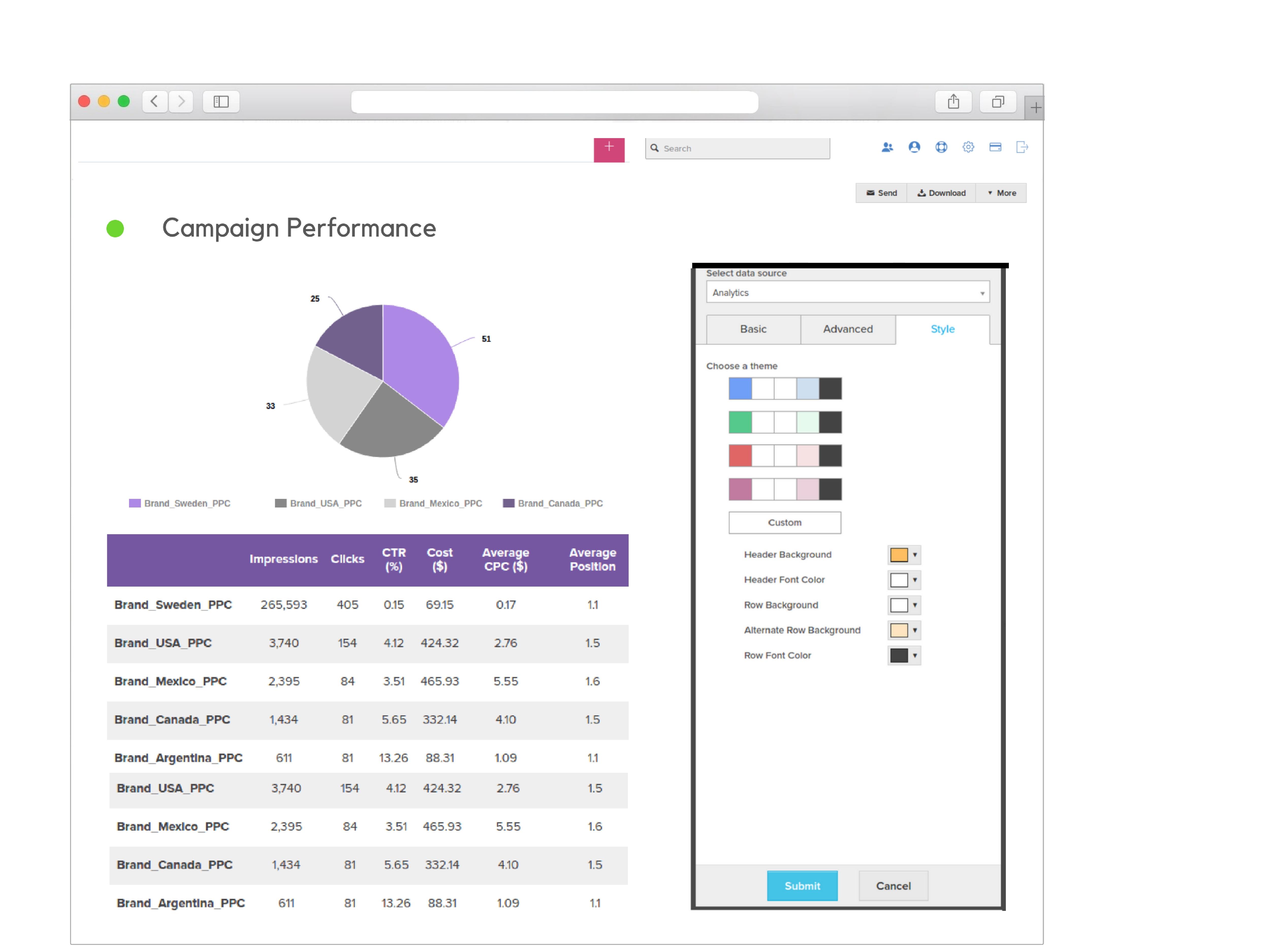 Digital Marketing Report Example Reportgarden