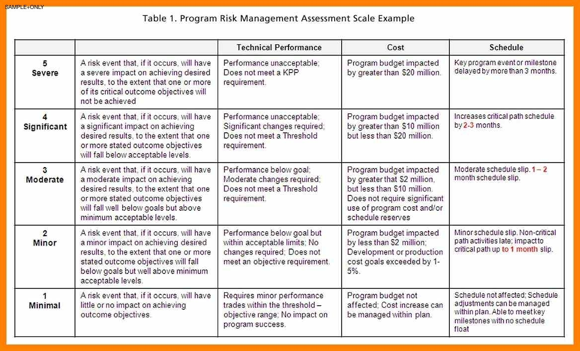 Project Risk Management Plan Example Pdf For Software Deployment