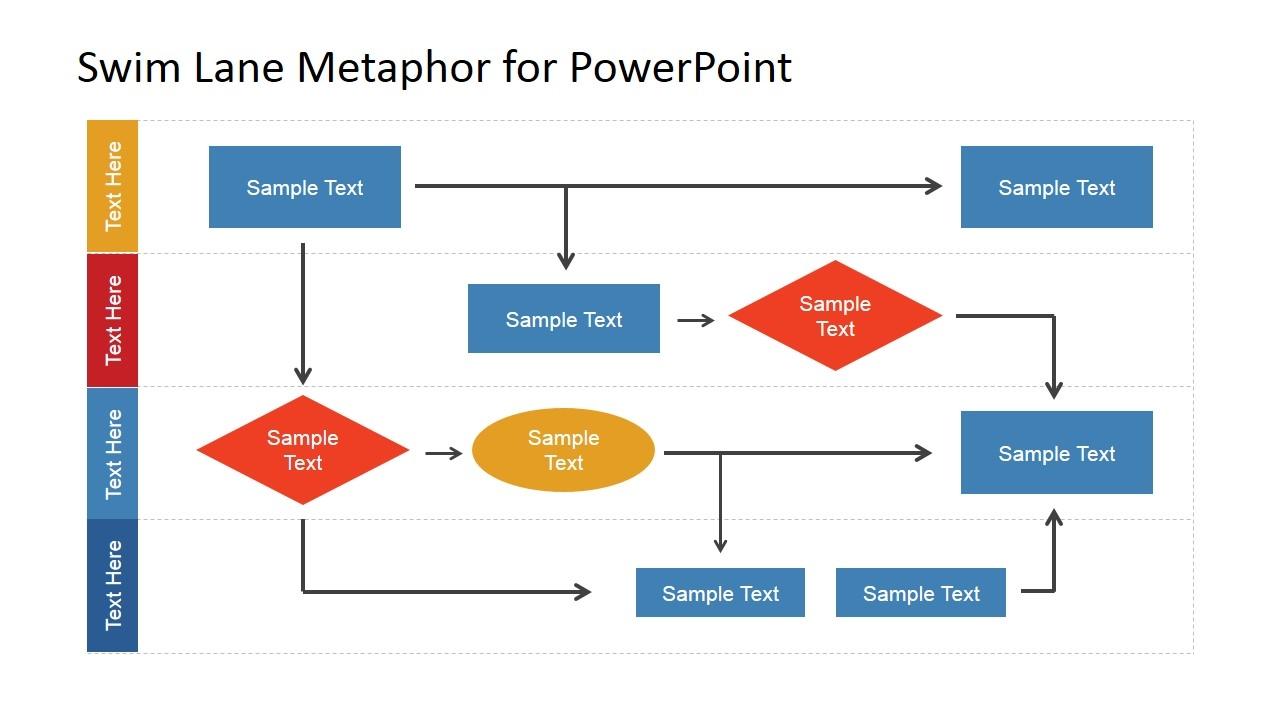 Swim Lane Diagram For Powerpoint Slidemodel