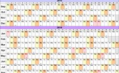 1 Year Calendar 2018 Incepimagine Exco