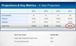 3 Year Projections Template Underbergdorfbibco