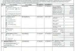 Acord Insurance Forms