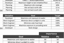 Asce 7 10 Wind Load Calculator Excel 2