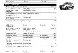 Progressive Auto Insurance Card Template