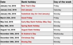 Bank Holidays 2016 In The Uk