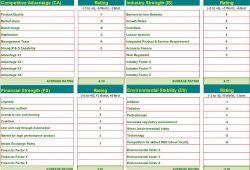 Space  Matrix  Template  Excel