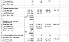Calculating An Insurers Accident Year And Calendar Year Reserves