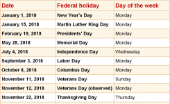 Calendar With Us Holidays 2018 Idealvistalistco