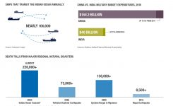 Competition In The Indian Ocean Council On Foreign Relations
