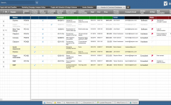 Contract Management Excel Template Qualads