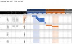 Critical Path Method For Construction Smartsheet
