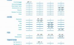 Dave Ramsey Monthly Cash Flow Plan Spreadsheet Awesome Dave Ramsey