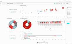 Domo Vs Qlikview Best Of Sisense Reviews Overview Pricing And