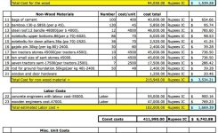 Estimated Construction Cost Spreadsheet Construction Cost Estimator