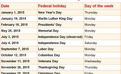 Federal Holidays 2015