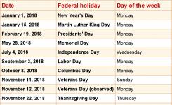 Federal Holidays 2018