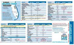 Florida Fishing Regulations Florida Sportsman