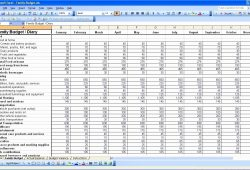 Free Budget Spreadsheet Dave Ramsey