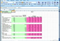 Financial Projections Template Excel