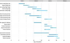 Free Gantt Chart Excel Template Download Now Teamgantt