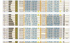 Get Best Fishing Times With Lunar Fishing Calendars Bass Fishing