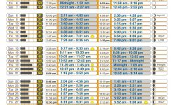 Get Best Fishing Times With Lunar Fishing Calendars Pinterest