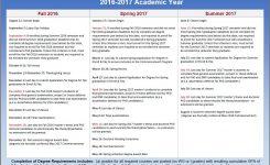 Graduate Academic Calendars Ku Thesis And Dissertation Formatting