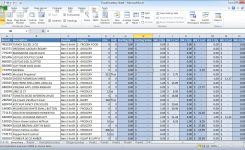 How Can I Group And Sum A Column In Excel Super User