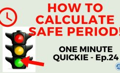 How To Calculate Safe Period To Prevent Pregnancy Calendar Method