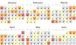 Definition Per Calendar Year