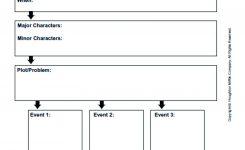 Plot Developmentstory Map Grades 3 5 Graphic Organizers Story