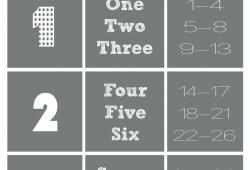 Trimester Calendar Pregnancy