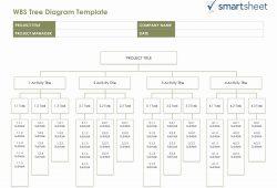 Resource  Allocation  Matrix  Template
