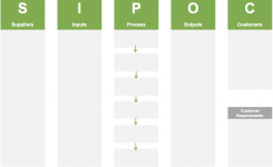 Sipoc Template Example