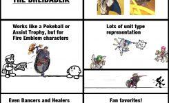 Smash Events For The Year Calendar Reddit Flash Design