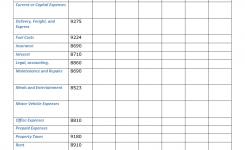 Spreadsheet For Tax Expenses Laobingkaisuo