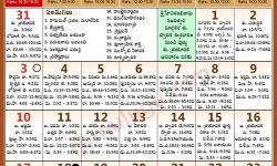Telugu Calendar Year Names